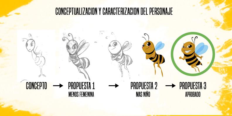 mascotas_concepto_y_caracterizacion